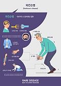 희귀병, 질병 (건강이상), 인체내부기관 (Body Part), 몸 (인간의특성), 파킨슨병