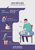 희귀병, 질병 (건강이상), 인체내부기관 (Body Part), 몸 (인간의특성), 고혈압