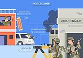 군인, 보호 (컨셉), 국경, 테러