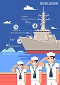 군인, 보호 (컨셉), 배 (교통), 해군, 경례