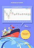 글로벌, 화물운송 (운수), GDP, 비즈니스, 성장, 쇠퇴 (컨셉), 지구 (행성), 화물컨테이너 (산업장비), 한반도지형 (한국지명)