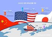 글로벌, 화물운송 (운수), GDP, 비즈니스, 성장, 쇠퇴 (컨셉), 지구 (행성), 미국국기 (국기), 일본국기 (국기)