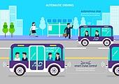 무인자동차 (자동차), 기술 (과학과기술), 발전 (컨셉), 사람없음 (모든어휘), 4차산업혁명 (산업혁명), 버스