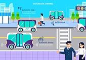 무인자동차 (자동차), 기술 (과학과기술), 발전 (컨셉), 사람없음 (모든어휘), 4차산업혁명 (산업혁명)