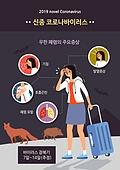 바이러스, 코로나바이러스, 질병, 여행가방 (짐), 여행, 중국 (동아시아), 증상, 감기
