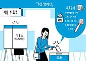 투표 (선거), 선거, 캠페인, 투표인증 (투표), 투표소, 투표함