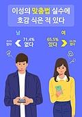 맞춤법, 대화 (말하기), 라이프스타일, 여성 (성별), 남성 (성별), 스마트폰