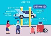고속도로, 도로교통법, 자동차, 운전, 안전, 캠페인, 자동차정비공 (정비사), 자동차정비소 (정비소)