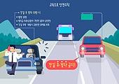 고속도로, 도로교통법, 자동차, 운전, 안전, 캠페인, 갓길, 기다림 (정지활동)