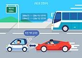 고속도로, 도로교통법, 자동차, 운전, 안전, 캠페인, 안전거리미확보운전 (운전), 안전거리