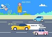 고속도로, 도로교통법, 자동차, 운전, 안전, 캠페인, 과속운전 (운전), 감시카메라 (보안장치)