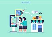 쇼핑 (상업활동), 비대면 (사회이슈), 소비, 키오스크, 패스트푸드 (테이크아웃)