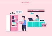 쇼핑 (상업활동), 비대면 (사회이슈), 소비, 배달 (일), 키오스크