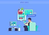쇼핑 (상업활동), 비대면 (사회이슈), 소비, 모바일쇼핑