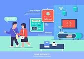 가전제품 (생활용품), 인공지능, 지성 (컨셉), 원거리 (위치묘사), 사물인터넷, 텔레비전 (전기용품)