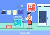가전제품 (생활용품), 인공지능, 지성 (컨셉), 원거리 (위치묘사), 사물인터넷, 세탁기, 건조기, 빨래