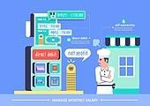 소비 (컨셉), 급여 (고용문제), 송금 (은행업무), 소비, 지갑, 휴대폰 (전화기), 은행업무 (금융), 모바일뱅킹 (인터넷뱅킹), 금융
