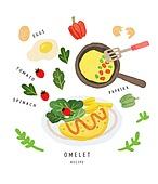수채화 (회화기법), 음식, 레시피, 음식재료, 요리 (음식상태), 오므라이스, 달걀프라이 (달걀), 토마토