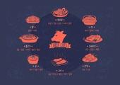 육류, 육류 (음식), 소 (발굽포유류), 쇠고기 (붉은고기), 음식