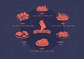 육류, 육류 (음식), 닭, 닭고기, 음식