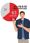 1인미디어 (사회이슈), 대중매체 (주제), MCN, 설문조사