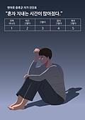 번아웃증후군 (격언), 스트레스, 우울, 화이트칼라 (전문직), 피로 (물체묘사), 점검표 (목록), 비즈니스맨
