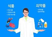 건강한생활 (주제), 건강관리, 영양제 (건강관리), 건강식 (Food And Drink), 의사, 약사, 영양제