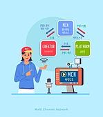 MCN, 1인미디어 (사회이슈), 창의성 (컨셉)