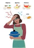 코로나19 (코로나바이러스), 코로나우울 (신조어), 엄마, 육아, 가사 (허드렛일), 스트레스, 요리하기