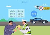 운전, 자동차, 과속운전 (운전), 속도위반딱지 (교통위반딱지), 경찰