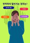 면역력, 건강한생활 (주제), 질병, 질병예방, 여성 (성별), 청년 (성인), 우울, 스트레스