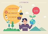 환경, 환경보호 (환경), 페트병 (물병), 재활용 (환경보호), 지구 (행성)