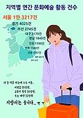 사람, 서울 (대한민국), 서울공화국, 지도, 한국지도 (지도), 바퀴달린여행가방 (짐), 사회양극화 (사회이슈)