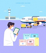 예방접종 (주사), 코로나바이러스 (바이러스), 코로나19 (코로나바이러스), 바이러스, 비행기, 화물비행기