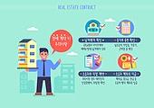 사람, 주택문제, 전세, 판매 (상업활동), 전세난, 부동산, 부동산문제 (부동산), 집