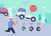 안전, 안전운전, 안전운전 (운전), 캠페인, 과속운전 (운전), 교통법규, 자동차, 트럭 (육상교통수단)
