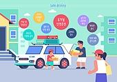안전, 안전운전, 안전운전 (운전), 캠페인, 과속운전 (운전), 교통법규, 자동차