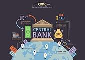 경제, 금융, 은행 (금융빌딩), CBDC (화폐), 비트코인, 지구 (행성)