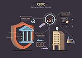 경제, 금융, 은행 (금융빌딩), CBDC (화폐), 비트코인, 방패, 돋보기 (광학기기)