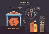 경제, 금융, 은행 (금융빌딩), CBDC (화폐), 돼지저금통
