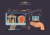 경제, 금융, 은행 (금융빌딩), CBDC (화폐), 비트코인, 사람손 (주요신체부분), 컴퓨터