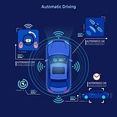 무인자동차 (자동차), 자동차, 기술 (과학과기술), 4차산업혁명 (산업혁명), 인공지능, 운전