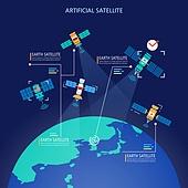 기술 (과학과기술), 4차산업혁명 (산업혁명), 지구 (행성), 인공위성