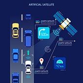 무인자동차 (자동차), 자동차, 기술 (과학과기술), 4차산업혁명 (산업혁명), 인공위성