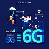 기술 (과학과기술), 4차산업혁명 (산업혁명), 6G, 클라우드컴퓨팅 (인터넷), 비즈니스맨