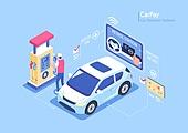 자동차, 카페이 (주제), 신용카드, 액정화면 (영상화면), 주유소