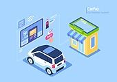 자동차, 카페이 (주제), 편의점, 주문 (상업활동), 액정화면 (영상화면)