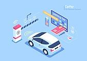 자동차, 카페이 (주제), 실내주차장 (주차장), 신용카드결제, 액정화면 (영상화면)