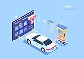 자동차, 카페이 (주제), 주유소, 주문 (상업활동), 액정화면 (영상화면), 급유 (움직이는활동)