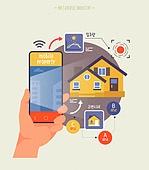 사람, 메타버스, 증강현실, 스마트폰, 집, 집 (주거건물), 모바일앱 (인터넷), 부동산
